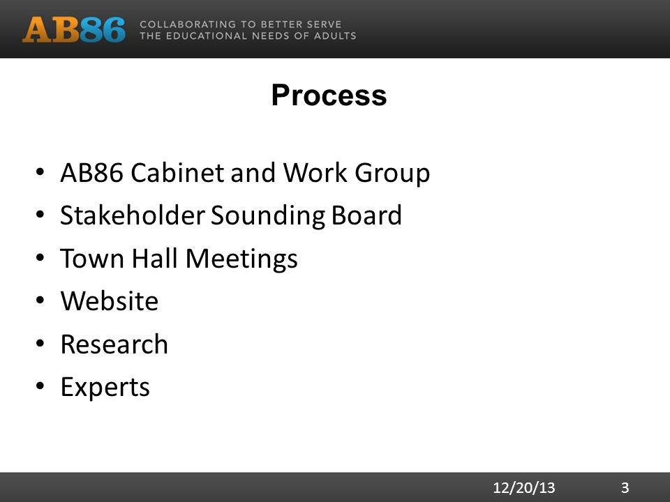Process AB86 Cabinet and Work Group Stakeholder Sounding Board Town Hall Meetings Website Research Experts 12/20/13 3
