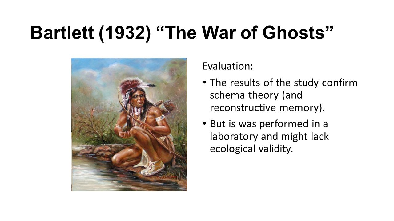 Bartlett (1932) The War of Ghosts Evaluation: The results of the study confirm schema theory (and reconstructive memory).