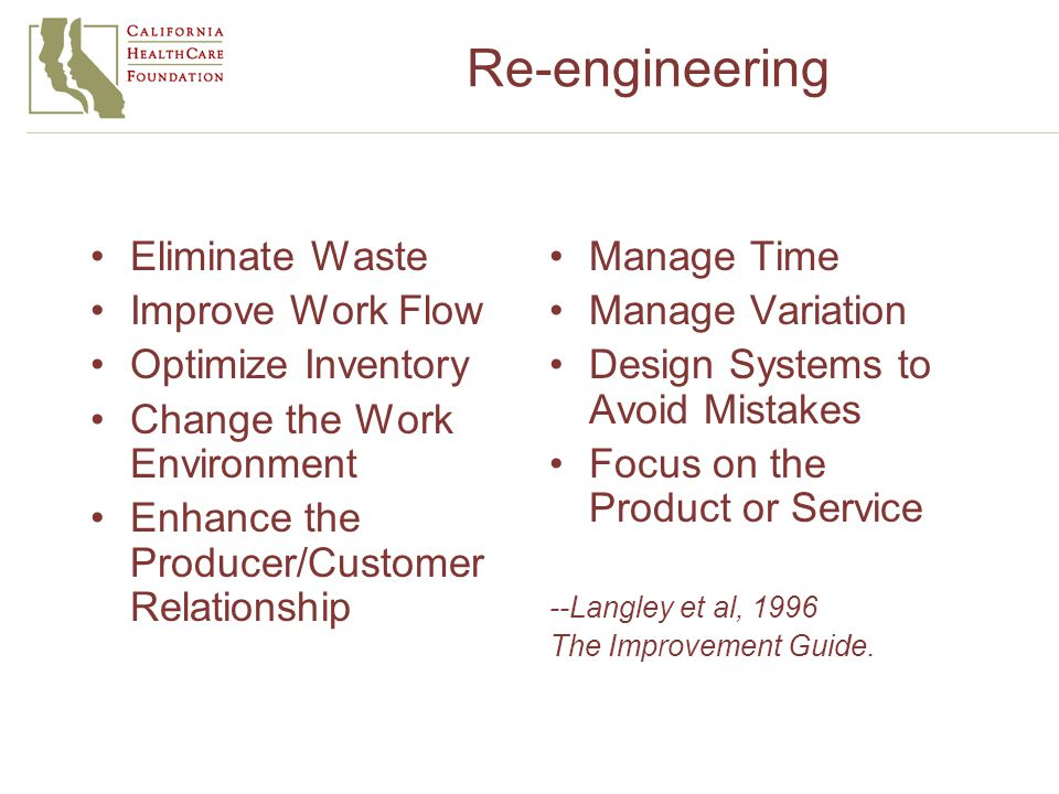 Re-engineering Eliminate Waste Improve Work Flow Optimize Inventory Change the Work Environment Enhance the Producer/Customer Relationship Manage Time Manage Variation Design Systems to Avoid Mistakes Focus on the Product or Service --Langley et al, 1996 The Improvement Guide.