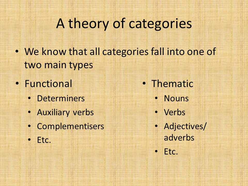 A theory of categories We know that all categories fall into one of two main types Functional Determiners Auxiliary verbs Complementisers Etc.