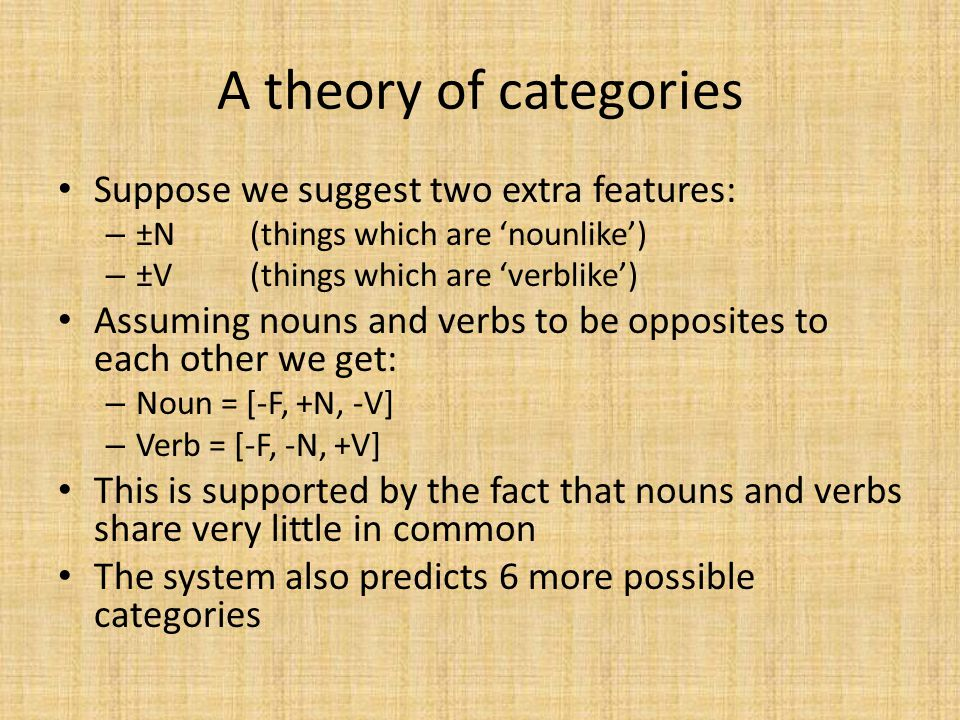 A theory of categories Suppose we suggest two extra features: – ±N(things which are 'nounlike') – ±V(things which are 'verblike') Assuming nouns and verbs to be opposites to each other we get: – Noun = [-F, +N, -V] – Verb = [-F, -N, +V] This is supported by the fact that nouns and verbs share very little in common The system also predicts 6 more possible categories