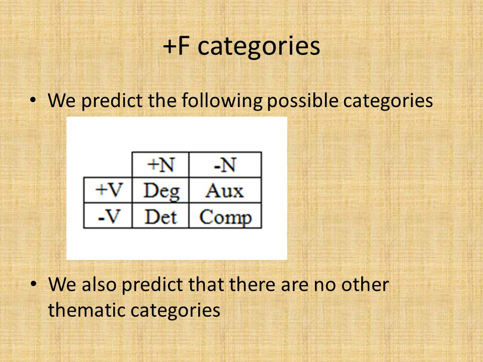 +F categories We predict the following possible categories We also predict that there are no other thematic categories