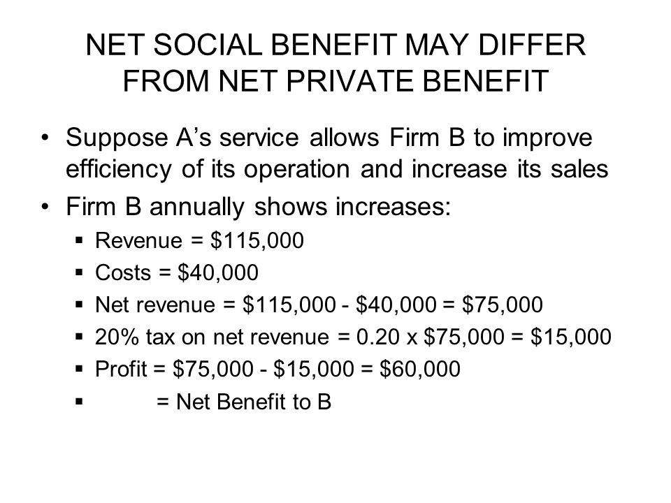 NET SOCIAL BENEFIT MAY DIFFER FROM NET PRIVATE BENEFIT Suppose A's service allows Firm B to improve efficiency of its operation and increase its sales Firm B annually shows increases:  Revenue = $115,000  Costs = $40,000  Net revenue = $115,000 - $40,000 = $75,000  20% tax on net revenue = 0.20 x $75,000 = $15,000  Profit = $75,000 - $15,000 = $60,000  = Net Benefit to B