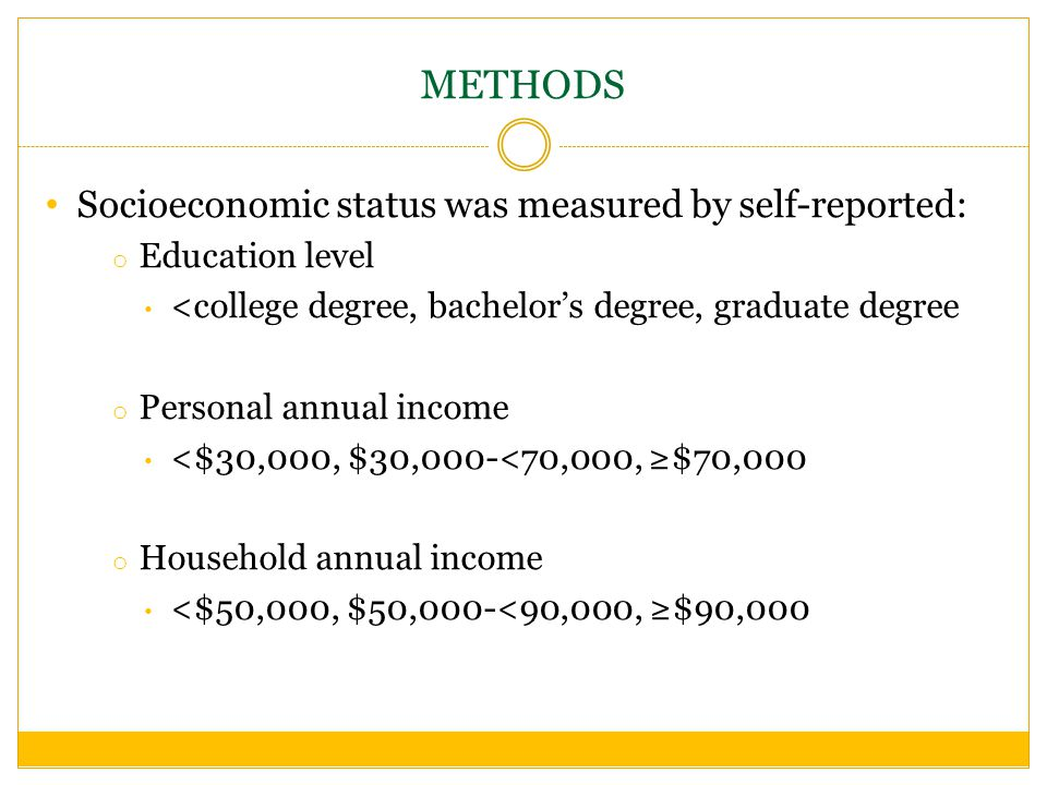 METHODS Socioeconomic status was measured by self-reported: o Education level <college degree, bachelor's degree, graduate degree o Personal annual income <$30,000, $30,000-<70,000, ≥$70,000 o Household annual income <$50,000, $50,000-<90,000, ≥$90,000