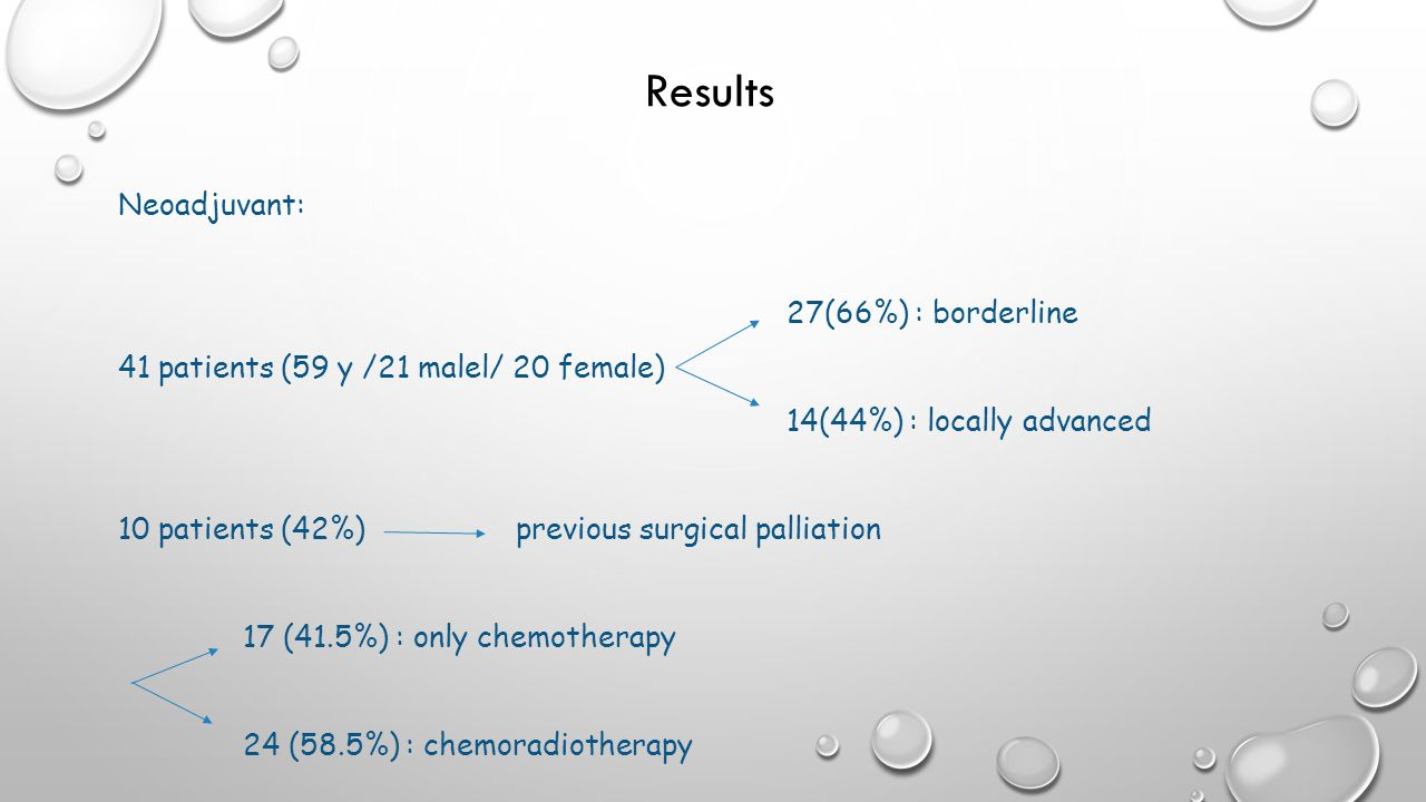 Results Neoadjuvant: 27(66%) : borderline 41 patients (59 y /21 malel/ 20 female) 14(44%) : locally advanced 10 patients (42%) previous surgical palliation 17 (41.5%) : only chemotherapy 24 (58.5%) : chemoradiotherapy