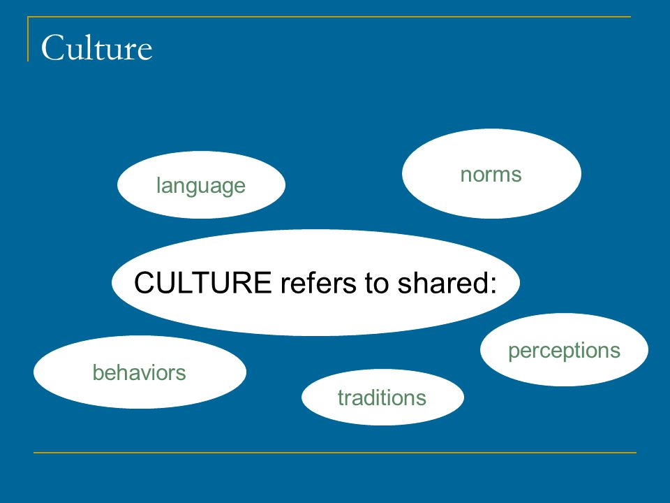 Culture CULTURE refers to shared: norms traditions behaviors language perceptions