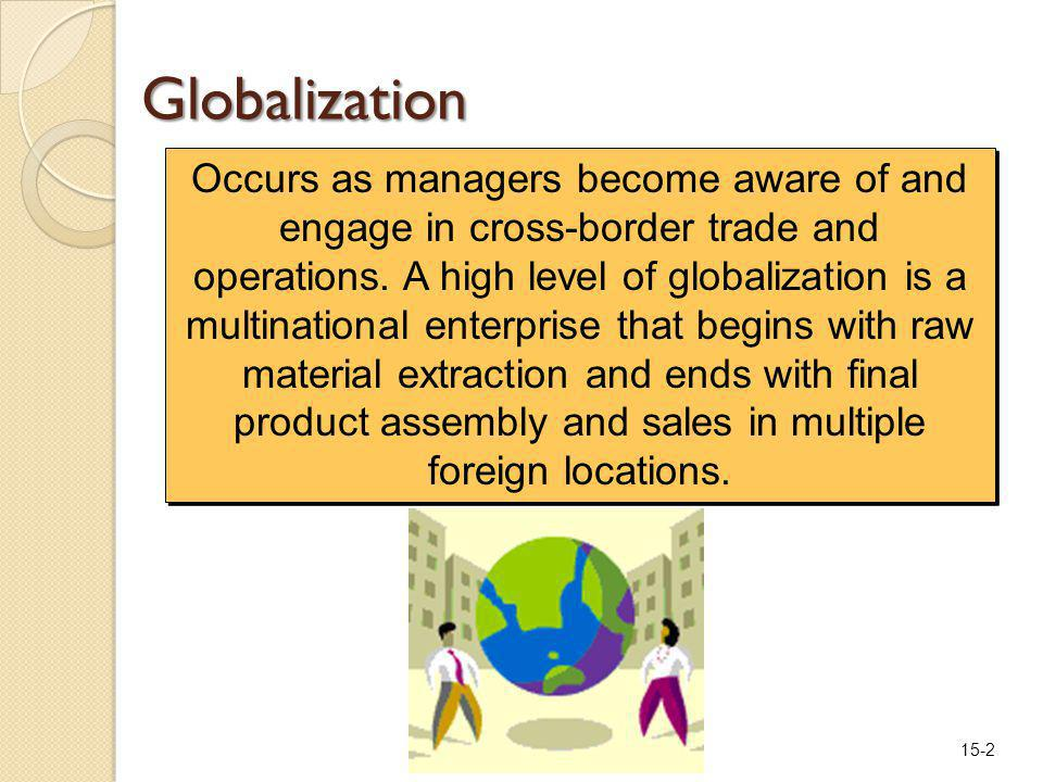 15-2 Globalization Occurs as managers become aware of and engage in cross-border trade and operations.