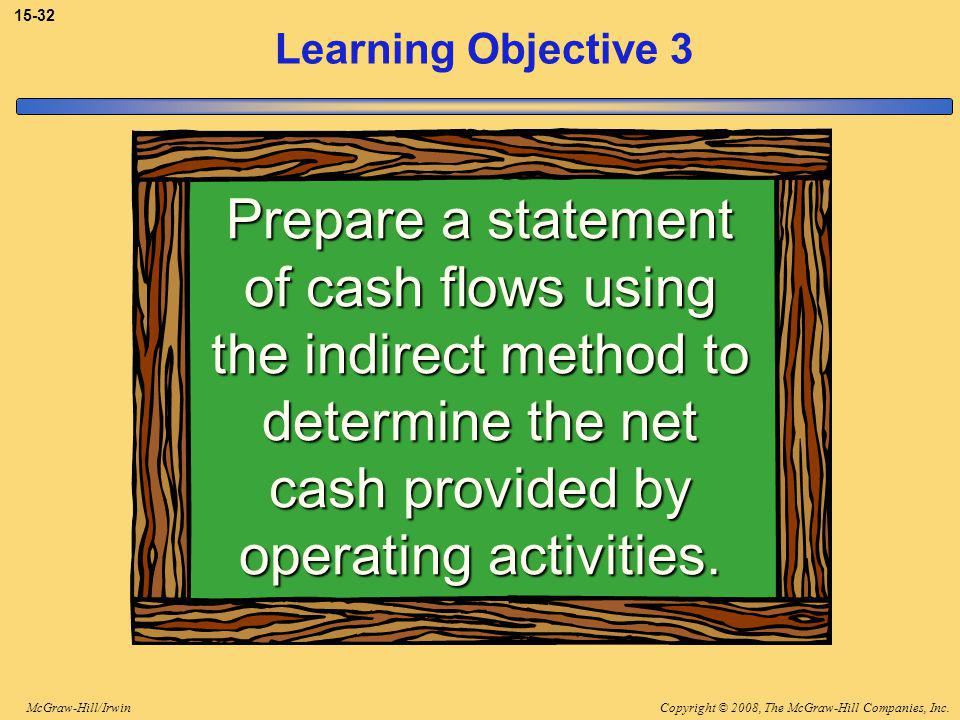 Copyright © 2008, The McGraw-Hill Companies, Inc.McGraw-Hill/Irwin Learning Objective 3 Prepare a statement of cash flows using the indirect method to determine the net cash provided by operating activities.
