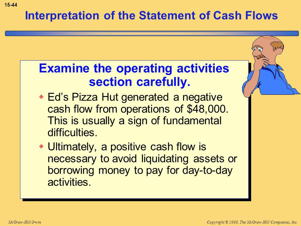 Copyright © 2008, The McGraw-Hill Companies, Inc.McGraw-Hill/Irwin Interpretation of the Statement of Cash Flows Examine the operating activities section carefully.