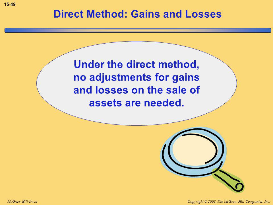 Copyright © 2008, The McGraw-Hill Companies, Inc.McGraw-Hill/Irwin Direct Method: Gains and Losses Under the direct method, no adjustments for gains and losses on the sale of assets are needed.