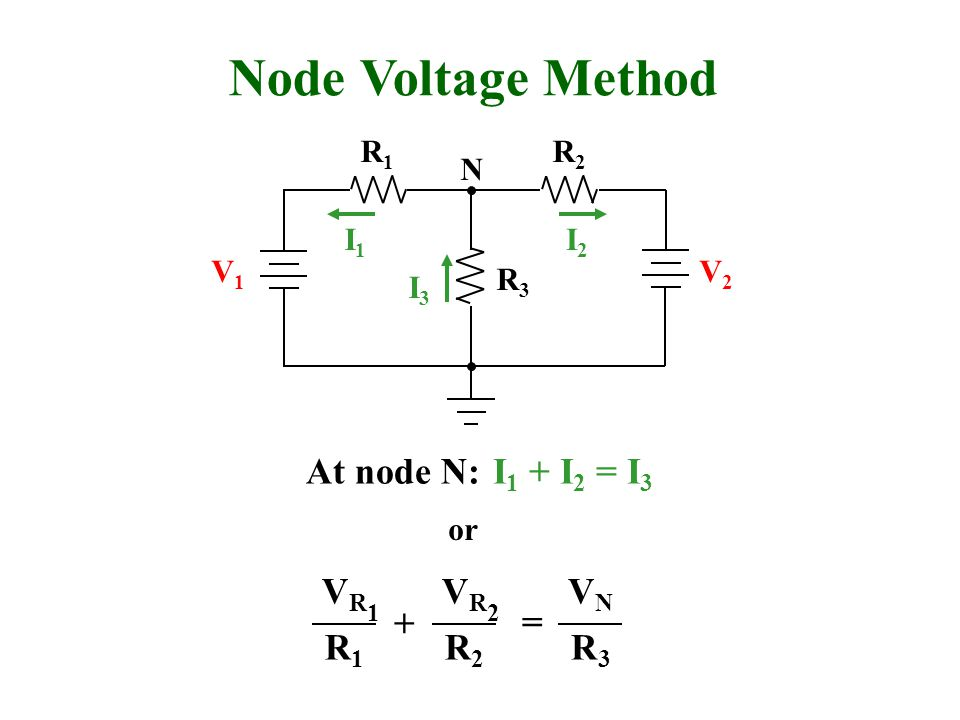 Node Voltage Method R1R1 R2R2 R3R3 V1V1 V2V2 I1I1 I2I2 I3I3 N At node N:I 1 + I 2 = I 3 or VR1VR1 R1R1 VR2VR2 R2R2 VNVN R3R3 + =