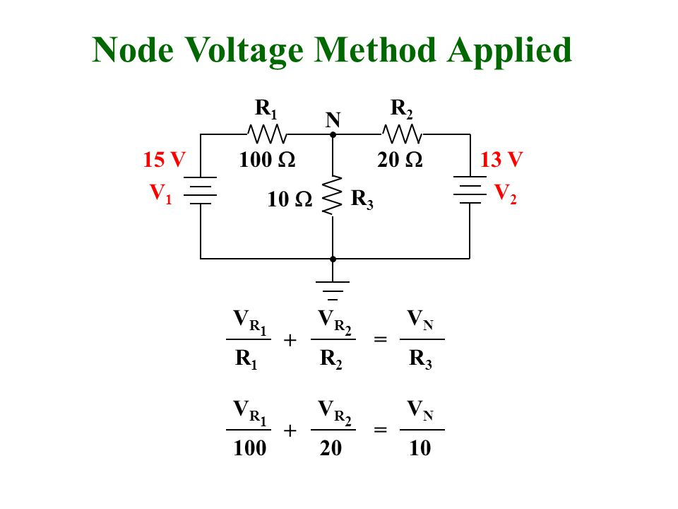 Node Voltage Method Applied R1R1 R2R2 R3R3 V1V1 V2V2 N VR1VR1 R1R1 VR2VR2 R2R2 VNVN R3R3 + = 100  20  15 V13 V VR1VR1 100 VR2VR2 20 VNVN 10 + = 10 