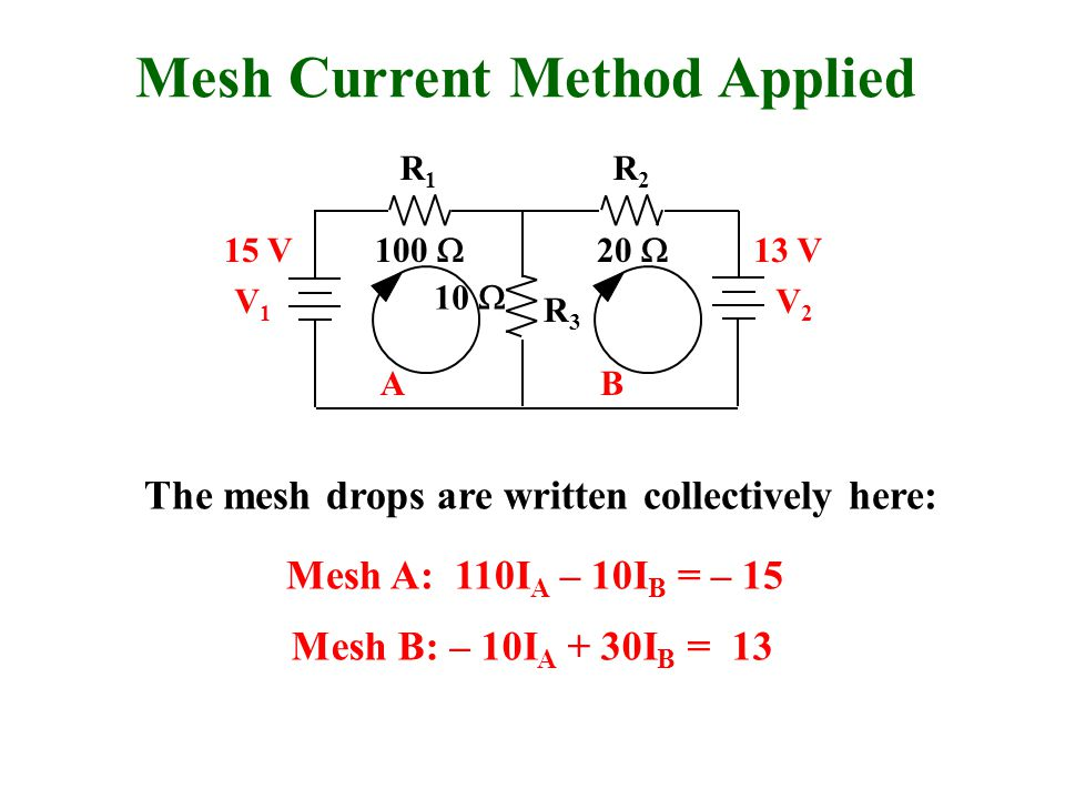 Mesh Current Method Applied R1R1 R2R2 R3R3 V1V1 V2V2 BA 100  20  10  15 V13 V Mesh A: 110I A – 10I B = – 15 Mesh B: – 10I A + 30I B = 13 The mesh drops are written collectively here: