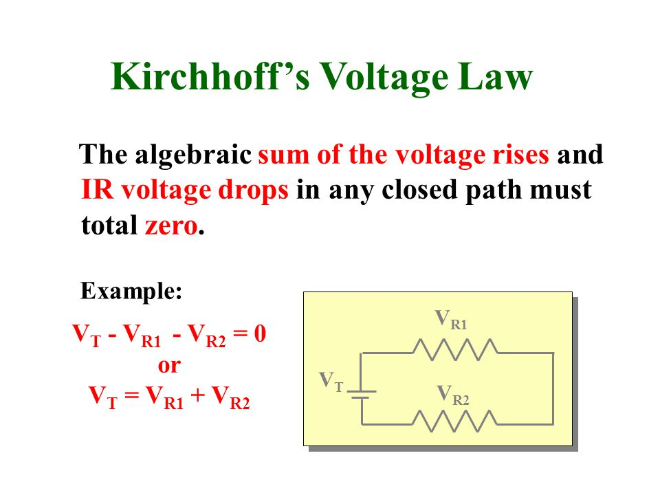 Kirchhoff's Voltage Law The algebraic sum of the voltage rises and IR voltage drops in any closed path must total zero.
