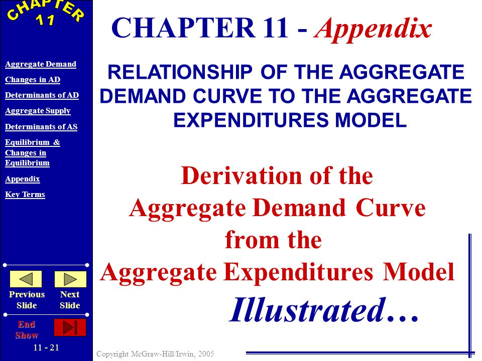 ENDBACK aggregate demand- aggregate supply (AD- AS) model aggregate demand real-balances effect interest-rate effect foreign purchases effect determinants of aggregate demand aggregate supply long-run aggregate supply curve short-run aggregate supply curve determinants of aggregate supply productivity equilibrium price level equilibrium real output efficiency wages menu costs Copyright McGraw-Hill/Irwin, 2005