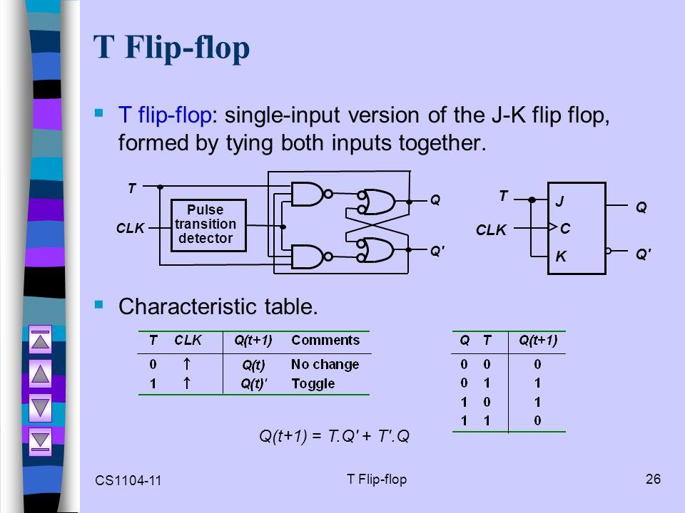 1ab25381bfff CS1104 – Computer Organization Aaron Tan Tuck Choy School of ...