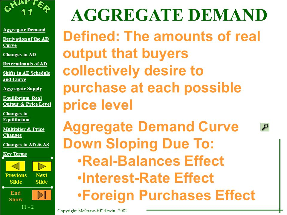 Copyright McGraw-Hill/Irwin 2002 Aggregate Demand Derivation of the AD Curve Changes in AD Determinants of AD Shifts in AE Schedule and Curve Aggregate Supply Equilibrium Real Output & Price Level Changes in Equilibrium Multiplier & Price Changes Changes in AD & AS Key Terms Previous Slide Next Slide End Show Aggregate Demand and Aggregate Supply 11 C H A P T E R