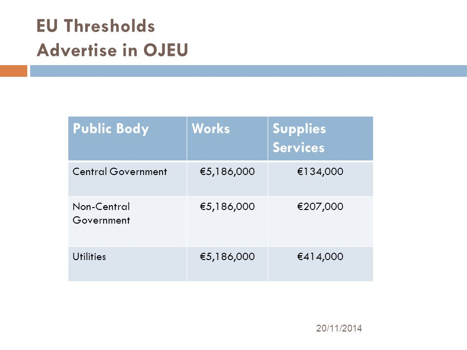 EU Thresholds Advertise in OJEU Public BodyWorksSupplies Services Central Government€5,186,000€134,000 Non-Central Government €5,186,000€207,000 Utilities€5,186,000€414,000 20/11/2014