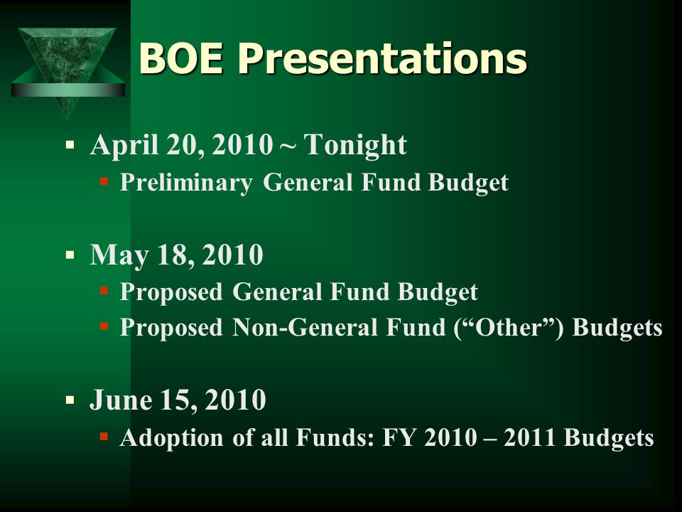 BOE Presentations  April 20, 2010 ~ Tonight  Preliminary General Fund Budget  May 18, 2010  Proposed General Fund Budget  Proposed Non-General Fund ( Other ) Budgets  June 15, 2010  Adoption of all Funds: FY 2010 – 2011 Budgets