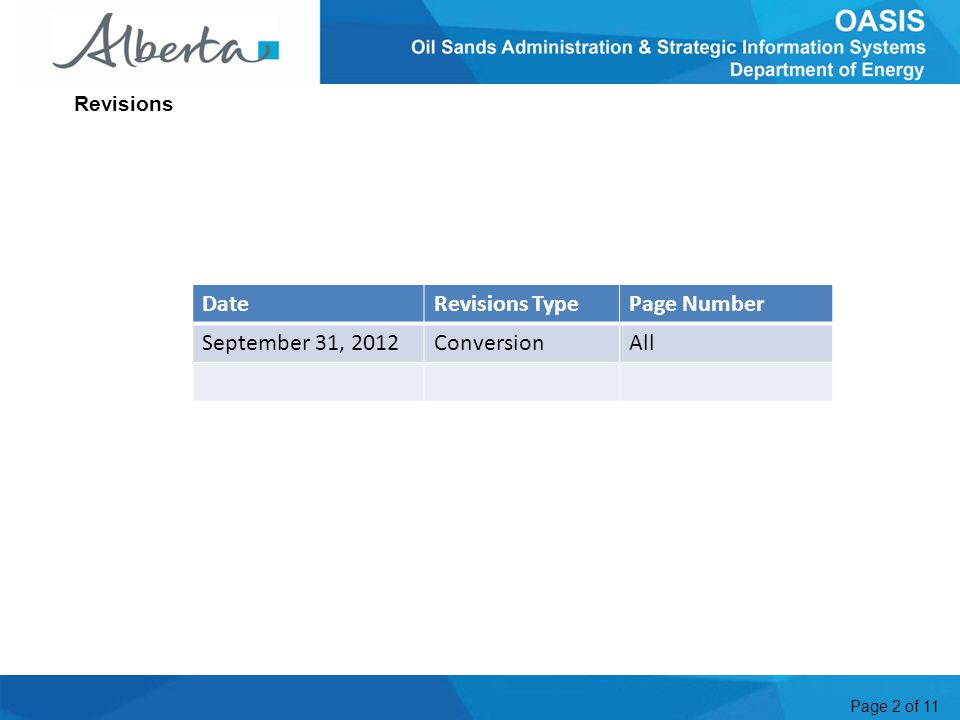 Page 2 of 11 DateRevisions TypePage Number September 31, 2012ConversionAll Revisions