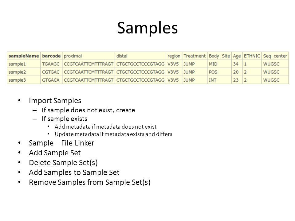 Samples Import Samples – If sample does not exist, create – If sample exists Add metadata if metadata does not exist Update metadata if metadata exists and differs Sample – File Linker Add Sample Set Delete Sample Set(s) Add Samples to Sample Set Remove Samples from Sample Set(s)