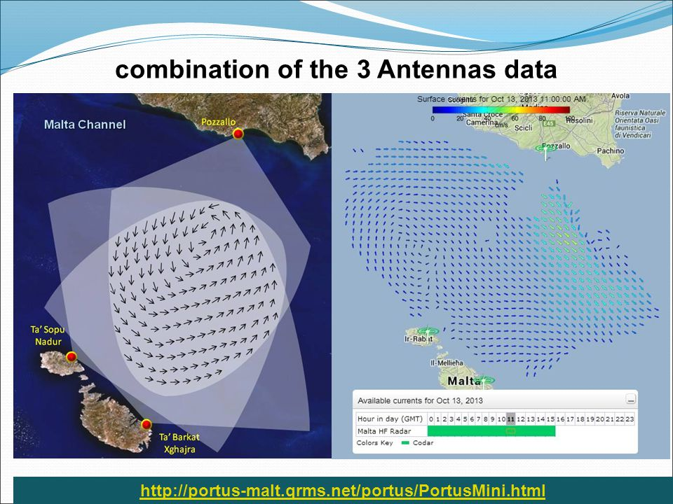 combination of the 3 Antennas data