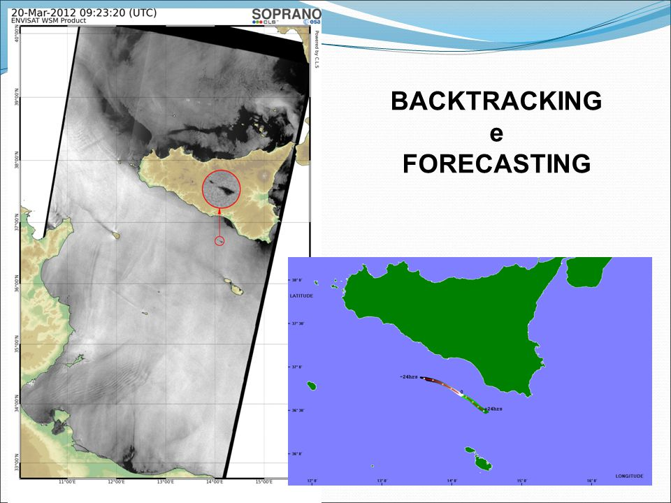 BACKTRACKING e FORECASTING