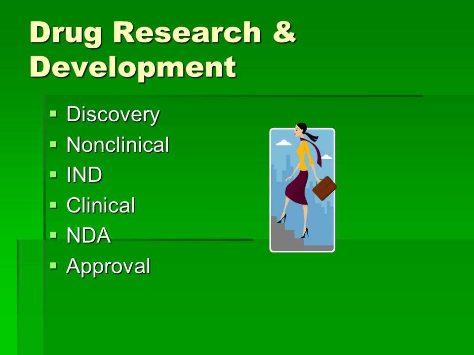Drug Research & Development  Discovery  Nonclinical  IND  Clinical  NDA  Approval