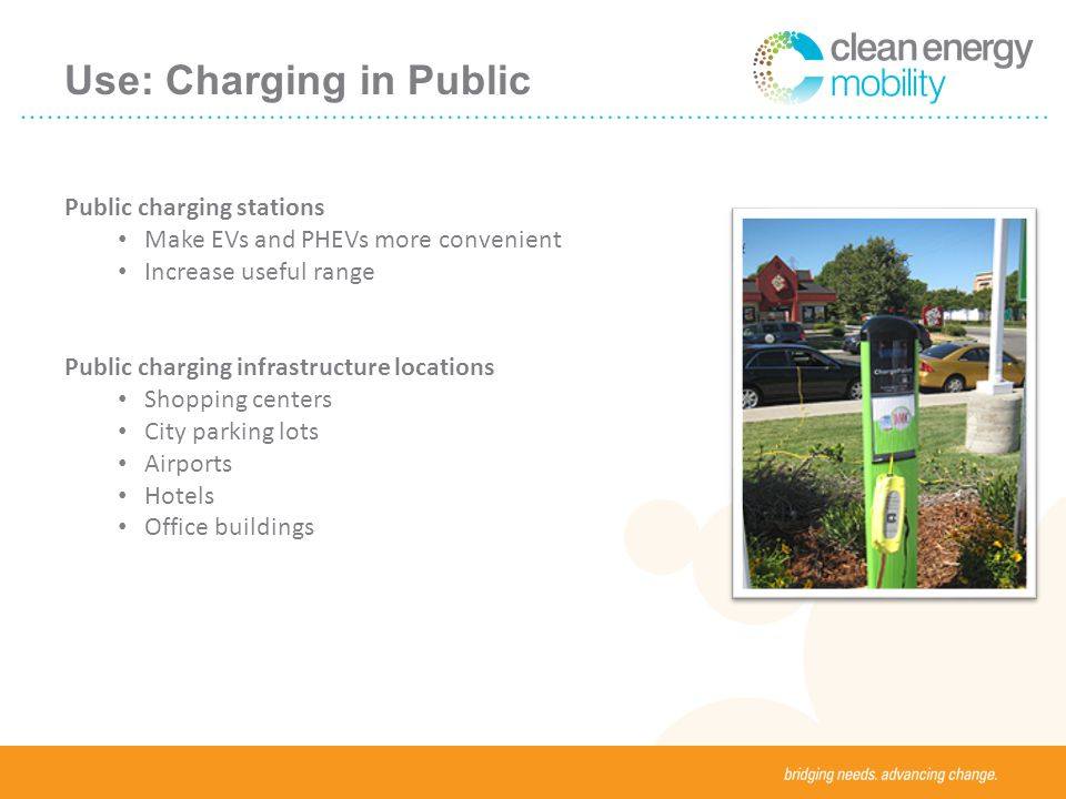 Use: Charging in Public Public charging stations Make EVs and PHEVs more convenient Increase useful range Public charging infrastructure locations Shopping centers City parking lots Airports Hotels Office buildings