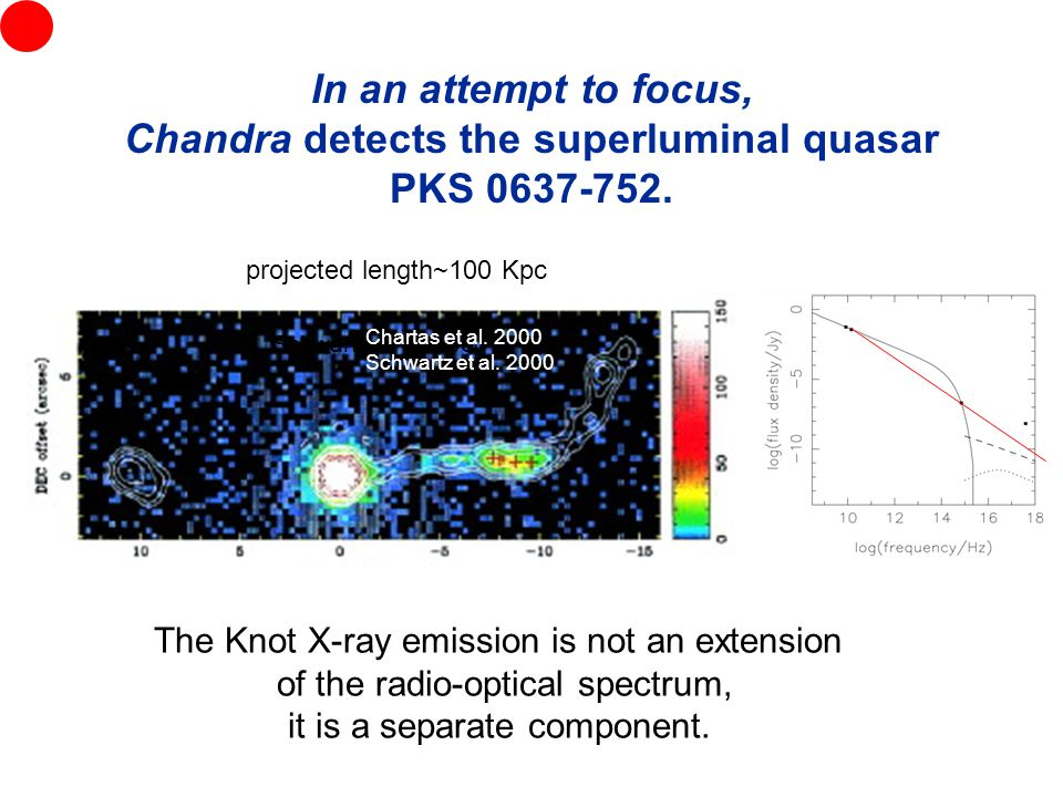 In an attempt to focus, Chandra detects the superluminal quasar PKS