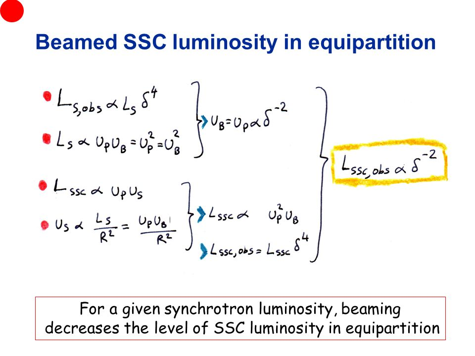 Beamed SSC luminosity in equipartition For a given synchrotron luminosity, beaming decreases the level of SSC luminosity in equipartition