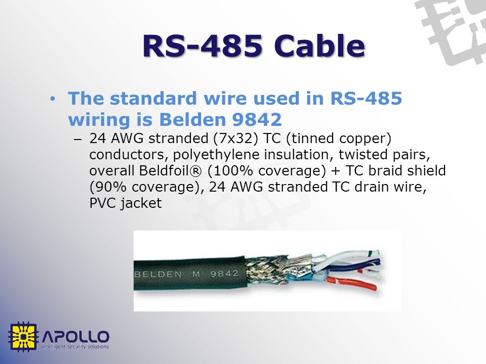 System Wiring Communications & Power. RS-485 Cable The standard wire ...