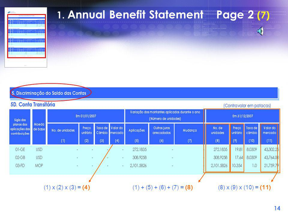 13 1. Annual Benefit Statement Page 2 (6) 2 nd page