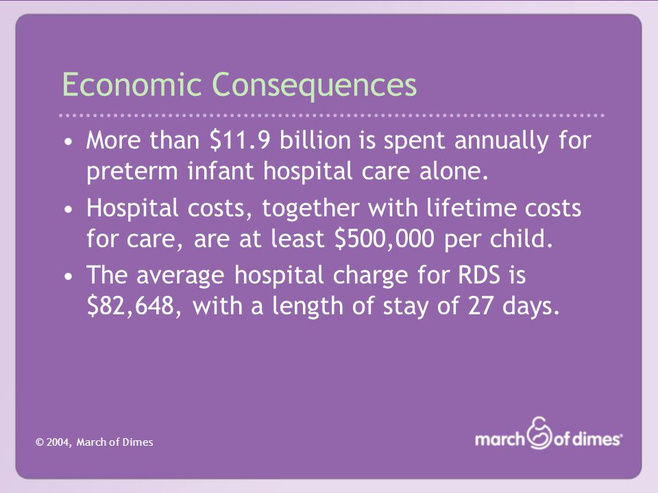 © 2004, March of Dimes Economic Consequences More than $11.9 billion is spent annually for preterm infant hospital care alone.