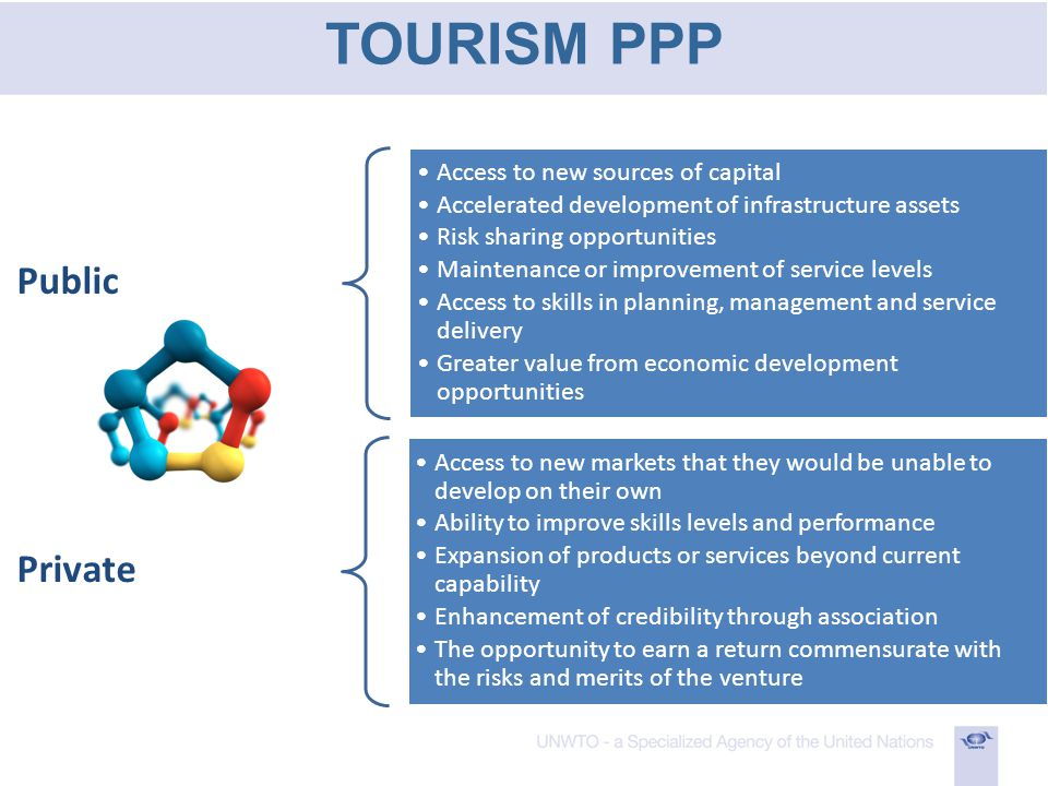 TOURISM PPP Public Access to new sources of capital Accelerated development of infrastructure assets Risk sharing opportunities Maintenance or improvement of service levels Access to skills in planning, management and service delivery Greater value from economic development opportunities Private Access to new markets that they would be unable to develop on their own Ability to improve skills levels and performance Expansion of products or services beyond current capability Enhancement of credibility through association The opportunity to earn a return commensurate with the risks and merits of the venture