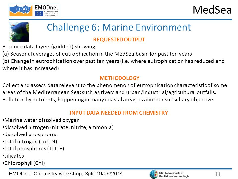 MedSea Challenge 6: Marine Environment 11 REQUESTED OUTPUT Produce data layers (gridded) showing: (a) Seasonal averages of eutrophication in the MedSea basin for past ten years (b) Change in eutrophication over past ten years (i.e.