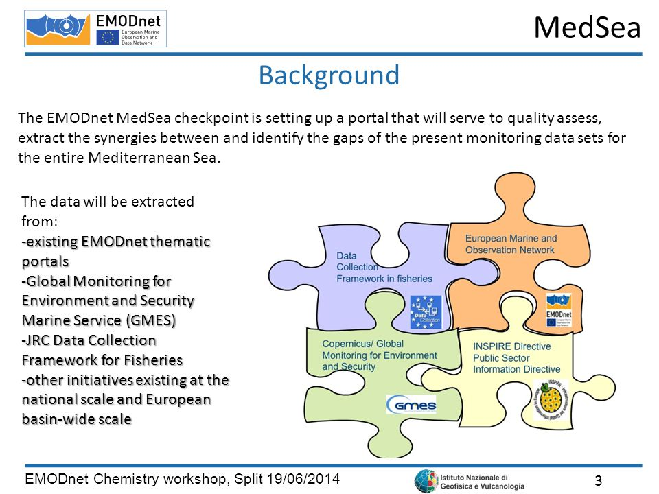 MedSea EMODnet Chemistry workshop, Split 19/06/2014 Background 3 The EMODnet MedSea checkpoint is setting up a portal that will serve to quality assess, extract the synergies between and identify the gaps of the present monitoring data sets for the entire Mediterranean Sea.