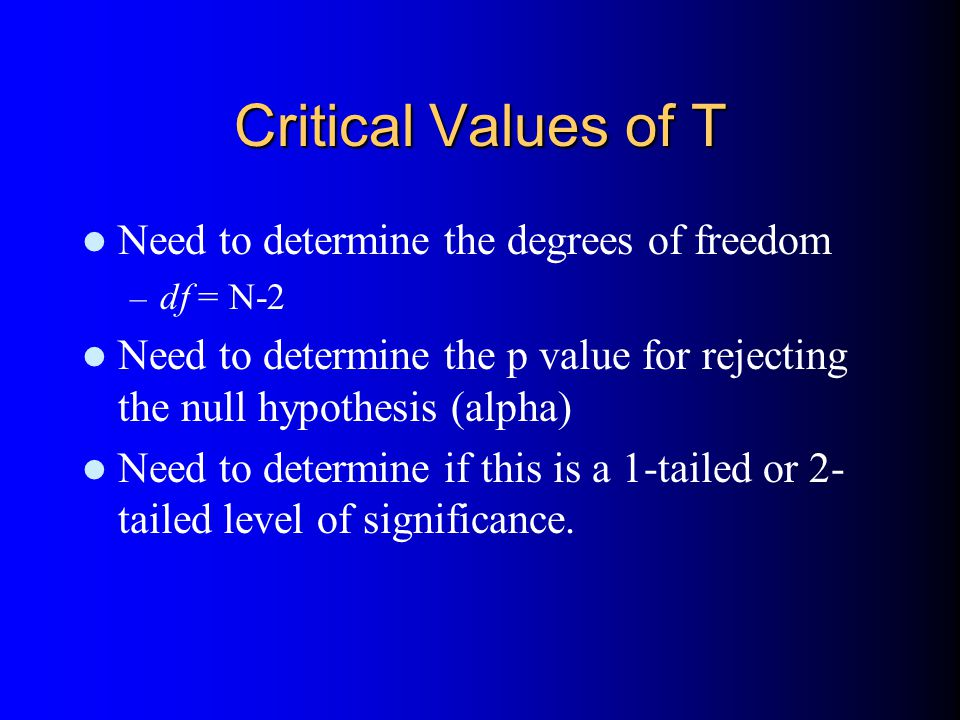 Critical Values of T Need to determine the degrees of freedom – df = N-2 Need to determine the p value for rejecting the null hypothesis (alpha) Need to determine if this is a 1-tailed or 2- tailed level of significance.