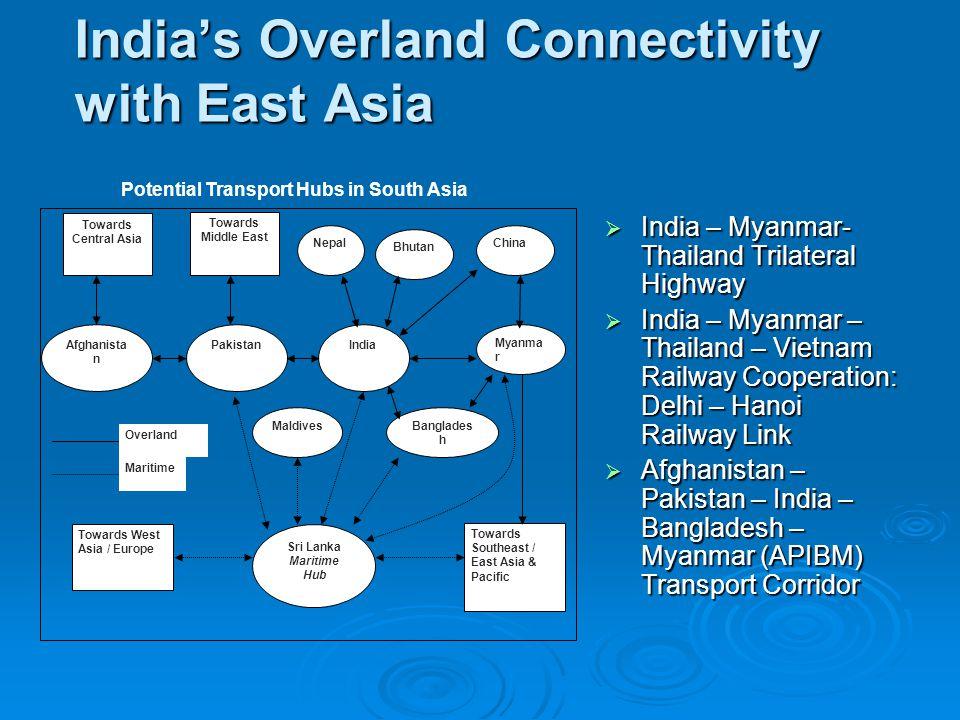 EU-India Trade and Transport Integration Prabir De RIS, New