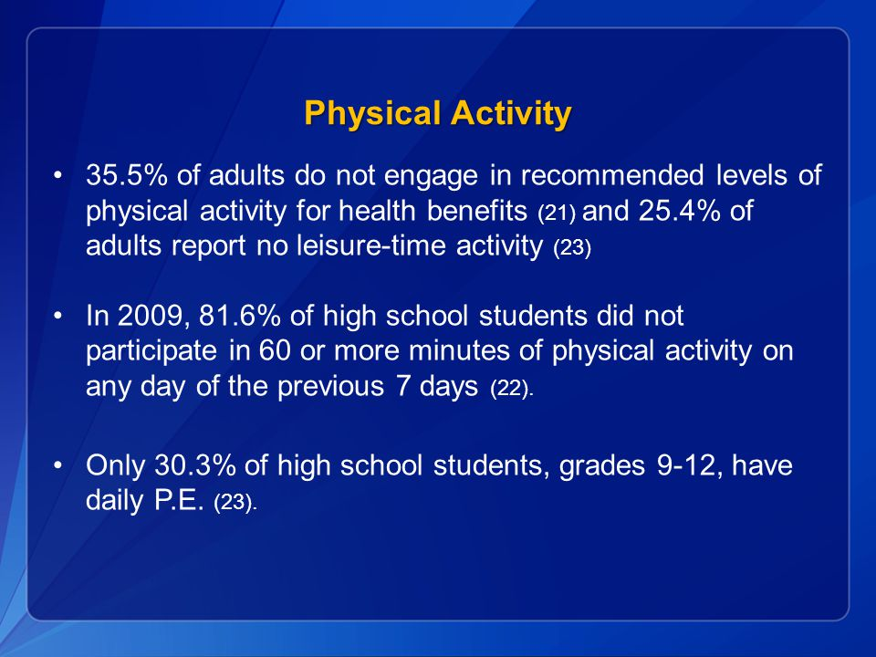 Physical Activity 35.5% of adults do not engage in recommended levels of physical activity for health benefits (21) and 25.4% of adults report no leisure-time activity (23) In 2009, 81.6% of high school students did not participate in 60 or more minutes of physical activity on any day of the previous 7 days (22).