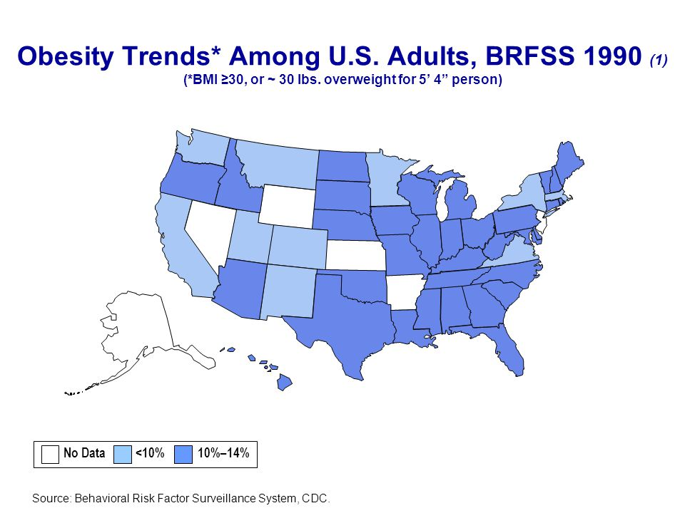 Source: Behavioral Risk Factor Surveillance System, CDC.
