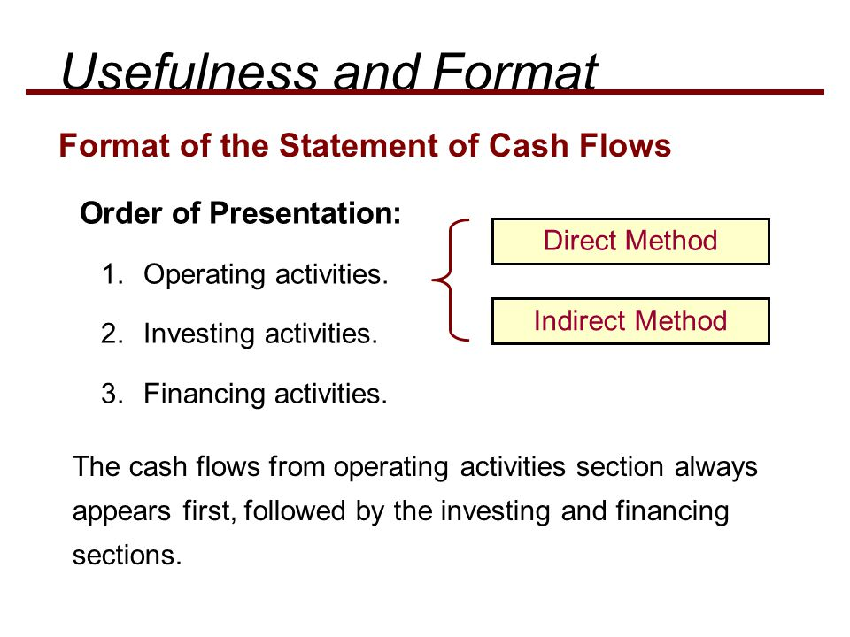 Order of Presentation: 1.Operating activities. 2.Investing activities.