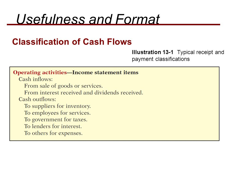 Classification of Cash Flows Illustration 13-1 Typical receipt and payment classifications