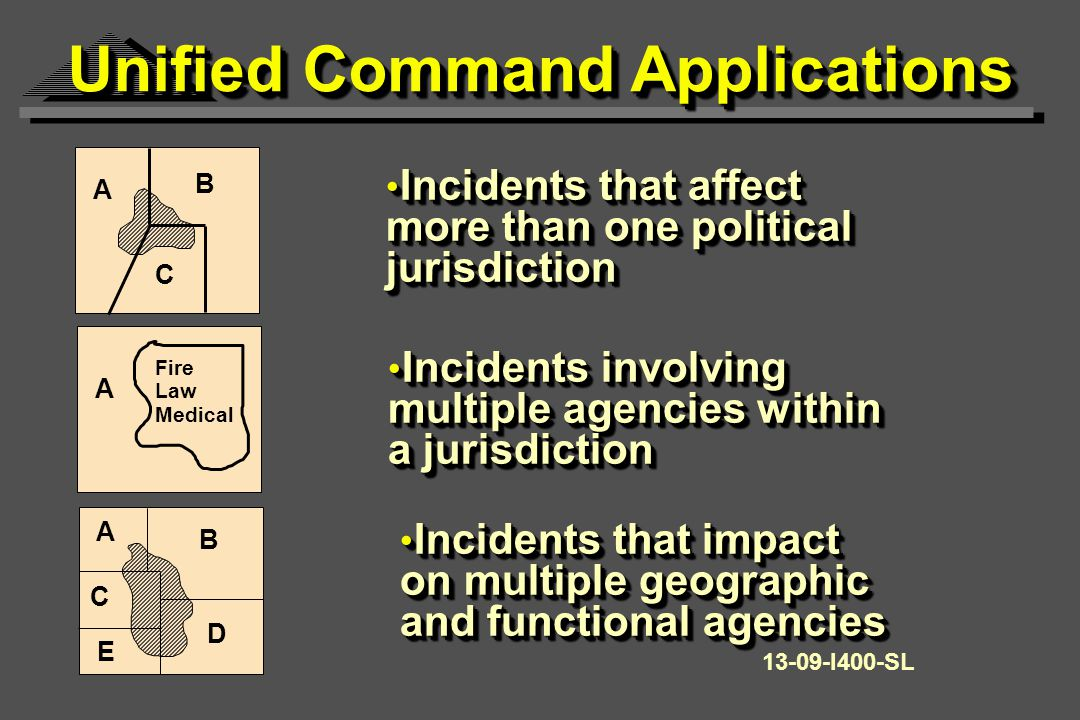 Unified Command Applications A C E B D Fire Law Medical A A B C Incidents that affect more than one political jurisdiction Incidents that affect more than one political jurisdiction Incidents involving multiple agencies within a jurisdiction Incidents involving multiple agencies within a jurisdiction Incidents that impact on multiple geographic and functional agencies Incidents that impact on multiple geographic and functional agencies I400-SL