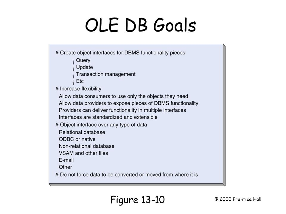 OLE DB Goals Page 349 Figure © 2000 Prentice Hall