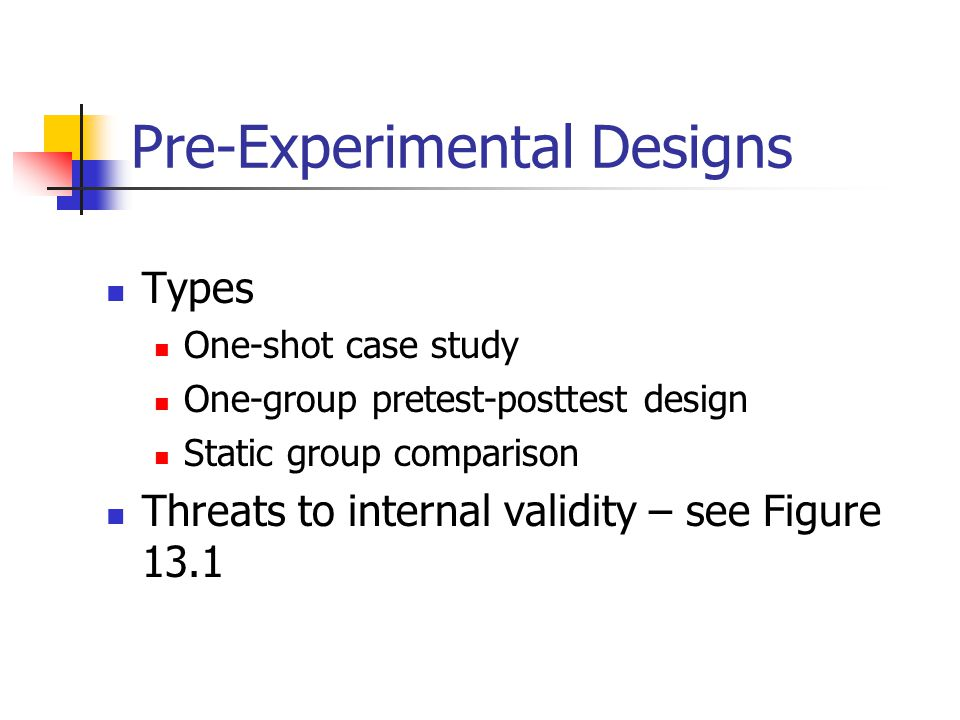 Group Designs Two major classes of designs Single-variable designs – one independent variable Factorial designs – two or more independent variables Three types of designs Pre-experimental designs Experimental designs Quasi-experimental designs