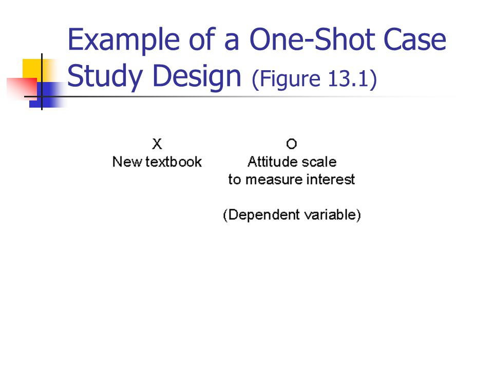 Pre-Experimental Designs Types One-shot case study One-group pretest-posttest design Static group comparison Threats to internal validity – see Figure 13.1