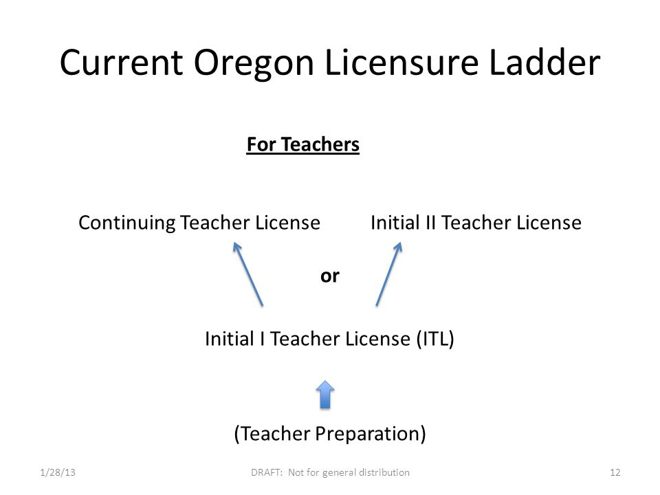 Strengthening Oregons Teacher Corps New Ways To Think About