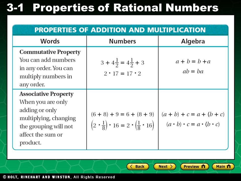 Evaluating Algebraic Expressions 3-1Properties of Rational Numbers