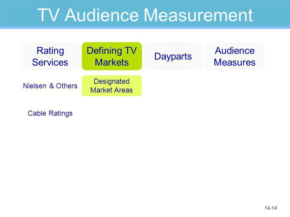 14-14 TV Audience Measurement Dayparts Rating Services Defining TV Markets Audience Measures Nielsen & Others Cable Ratings Designated Market Areas